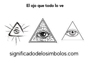 el ojo que todo lo ve símbolos masónicos