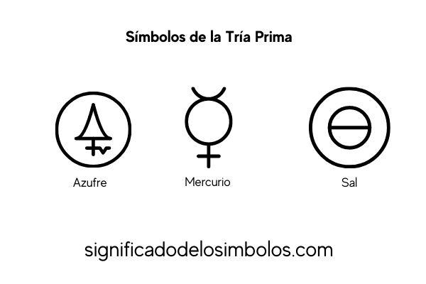 Tría prima símbolos alquímicos