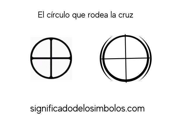 el circulo que rodea la cruz símbolos de brujería