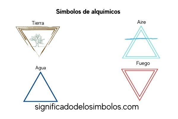 simbolos alquimicos naturaleza