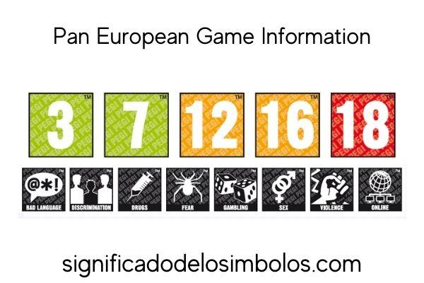 sistema pegi símbolos de los videojuegos y su significado